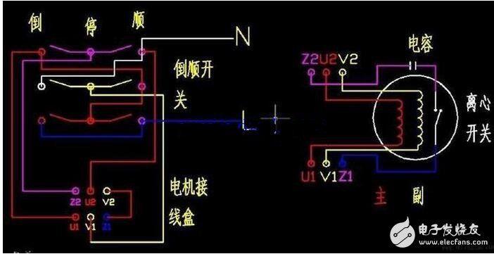 单相电机和三相电机的区别和原来