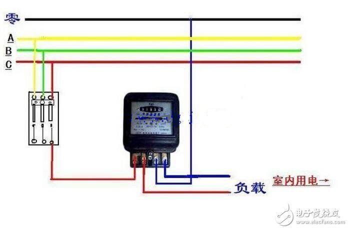 单相电220伏.所谓三相电是指三相火线,相邻火线之间的电压为380v.